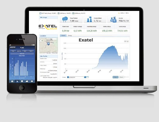 Monitoramento Exatel